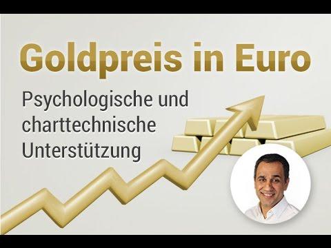 Goldpreis In Euro - Psychologische Und Charttechnische Unterstützung