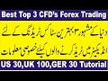 SIMPLE trading strategy beginners should know  Forex, CFD ...