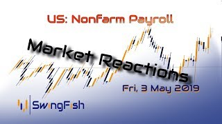 Nonfarm Payroll - Ractions