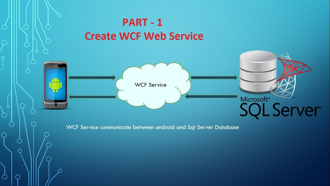 Android - SQL Server Database Connectivity (Part - 1, Create a WCF web  service)