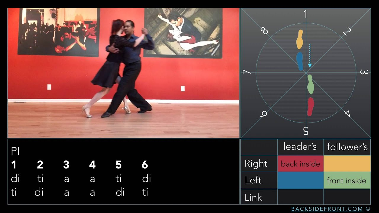 Argentine Tango Dance Steps Charts Diagram Figures Lessons Hamaca Rockstep With Side 1920x1080