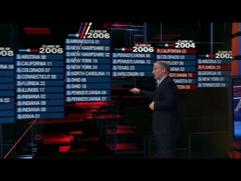 CNN: The 2010 Midterm election outlook