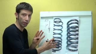 Molle progressive e molle cilindriche lineari, ecco le differenze