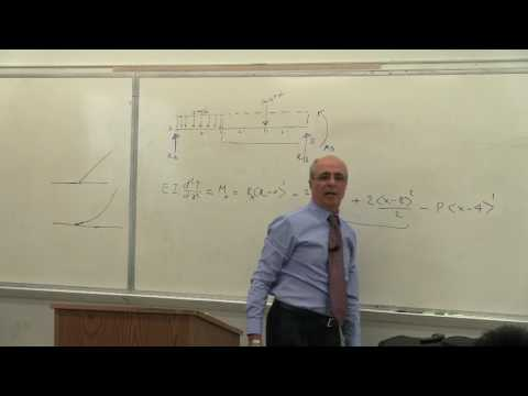Strength of Materials II: Singularity Method; Application to Indeterminate Beams (11 of 19)