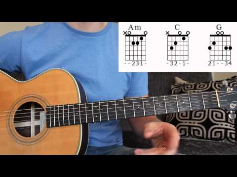 Shake It Off - Taylor Swift Guitar Lesson