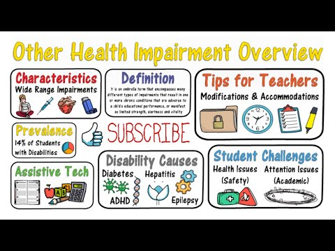 Other Health Impairment: Students wit Disabilities