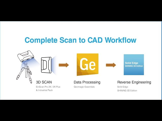 EinScan Reverse Engineering Design Bundle - Geomagic Essentials - SHINING 3D - V-GER