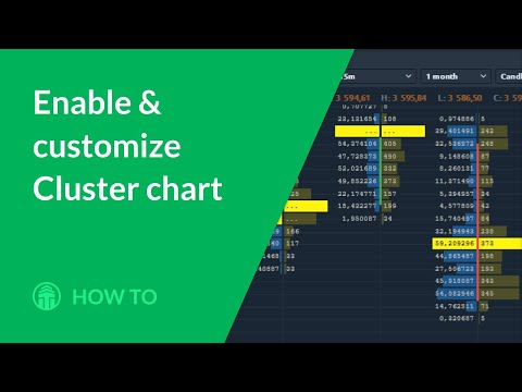 Cluster chart. How to enable and customize it in Quantower