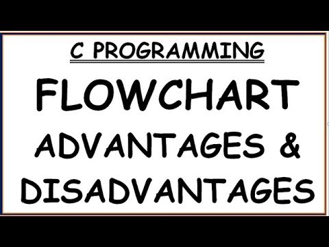ADVANTAGES AND DISADVANTAGES OF FLOW CHART. EXPLANATION OF ADVANTAGES AND DISADVANTAGES OF FLOW CHART. Youtube video for project managers.