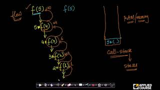 Factorial: Time and Space complexity | Recursion in programming| DS & Algorithm | Gate Appliedcourse