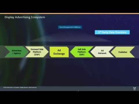 Display Advertising Basics (DSPs, RTB, Ad Exchanges, DMPs) - Pete Kluge, Adobe