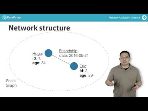 Network Analysis Tutorial: Introduction to Networks