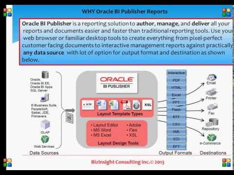 BI Publisher Reports for Oracle Applications