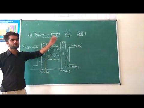 Hrdrogen Oxygen Fuel cell