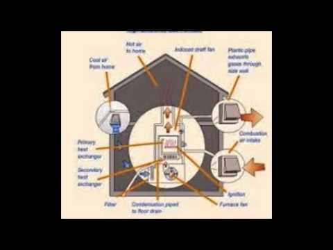 air conditioning (amc) repairing in service plan