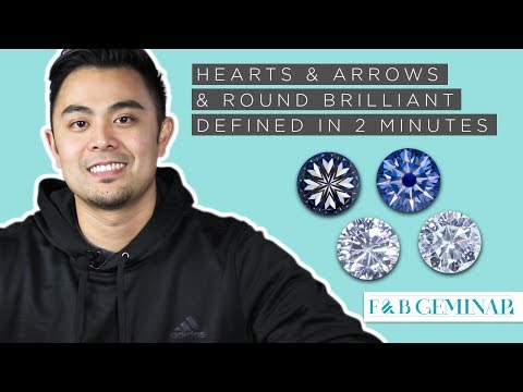 Hearts & Arrows Moissanite & Round Brilliant Moissanite Defined in 2 Minutes