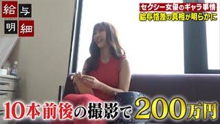 7月29日、AbemaTVのレギュラー番組『給与明細』#15が放送された。怪しく...