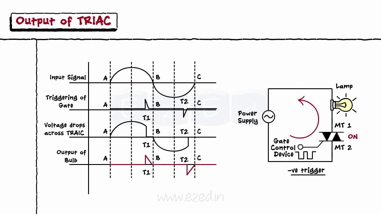 Triac Phototransistor And Ujt Circuit Diagram Tradeoficcom Wiring Sweep Generator Power Devices Thyristors Si Controlled Rectifier Diac