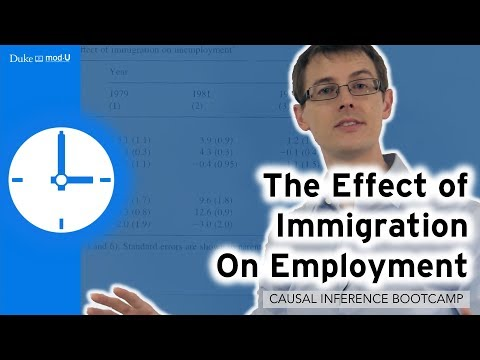 Effect of Immigration on Employment: Causal Inference Bootcamp