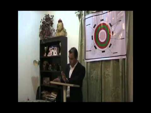 CGI AHMADI KUWAIT BIBLE CLASS 2