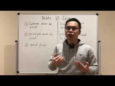 【金融保罗】Principle of Finance 3.0 - Debt VS Equity (债权投资和股权投资)