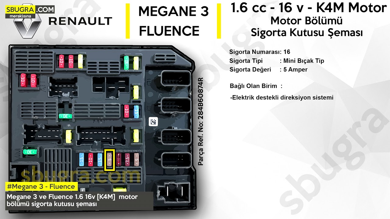 megane 3 fluence engine division fuse box scheme diagram youtube renault megane fuse box location at Renault Megane Fuse Box Layout