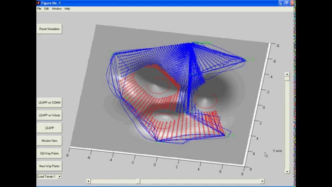 Matlab Trajectory Simulation