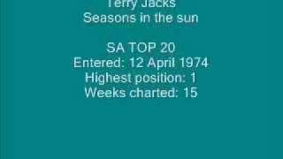 Terry Jacks - Seasons in the sun.wmv