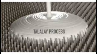 Latex International Talalay Latex Information