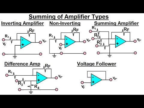 Electrical Engineering: Ch 5: Operational Amp (16 of 28) Summery of  Amplifier Types