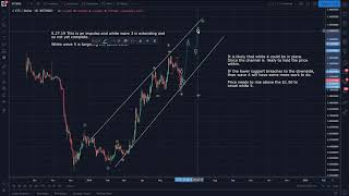 Tezos (XTZ): Bullish? Bearish?