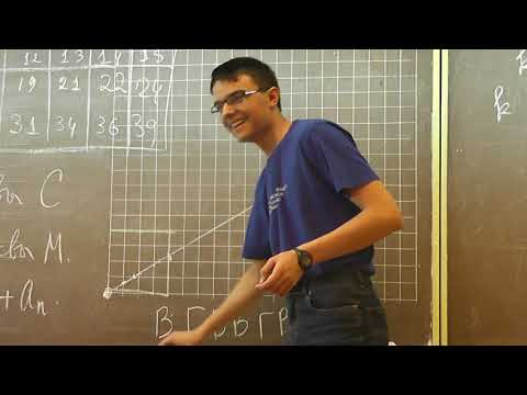 2 Геометрическое доказательство явной формулы