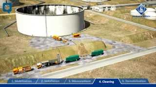 Ex-proof CCTV Camera: Cleansing of Tank in Oil-, Gas-, Chemical Industry