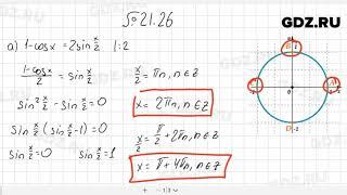№ 21.26- Алгебра 10-11 класс Мордкович