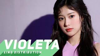 IZ*ONE - Violeta | Line Distribution