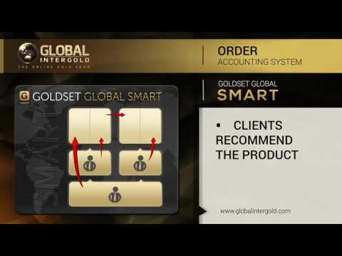 How to make money with the GoldSet Global Smart orders?