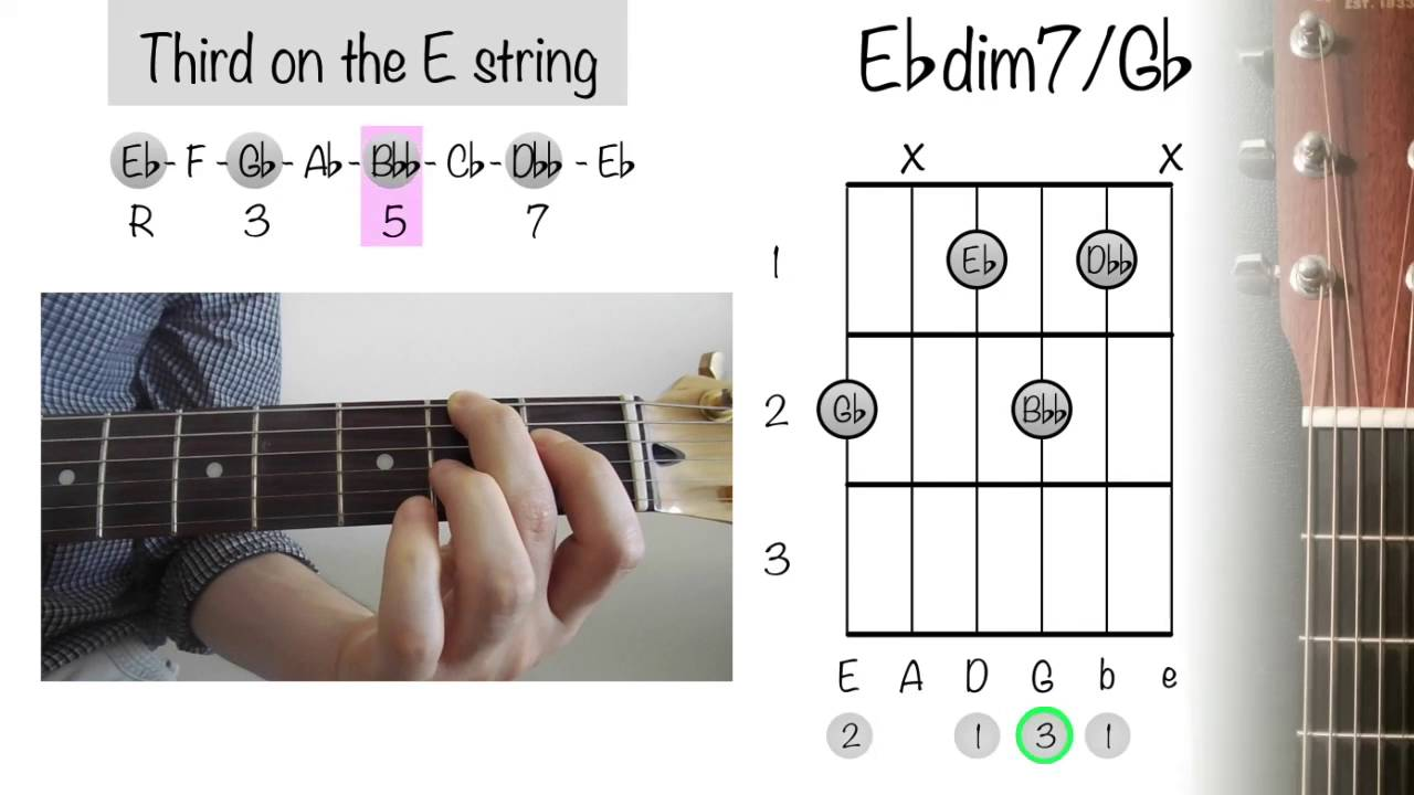 How To Play Guitar Chords Eb Diminished 7 Gb Youtube