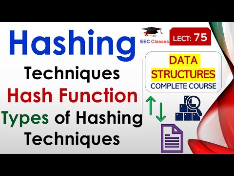 Hashing Techniques Hash Function, Types of Hashing Techniques in Hindi and English