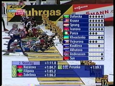 Biathlon. World Championship 2003.Khanty-Mansiysk. Women's Pursuit