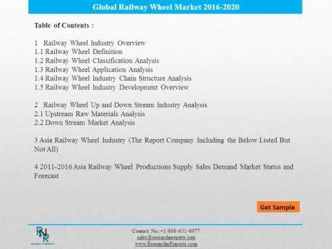 Premium Insight Global Railway Wheel Market 2016-2020