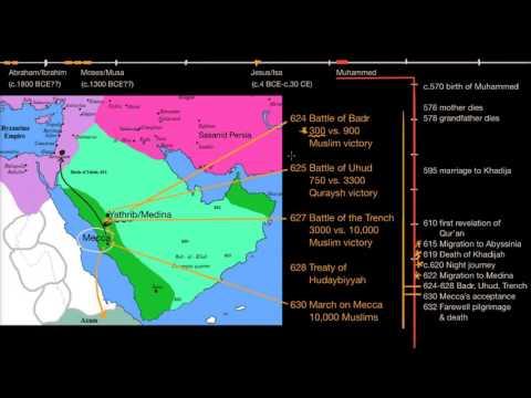 Beginnings of Islam part 2