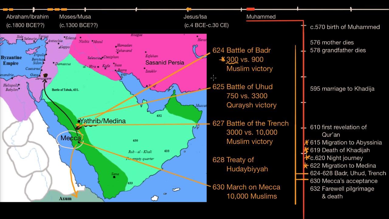 Muslim Map Of America 900.Beginnings Of Islam Part 2
