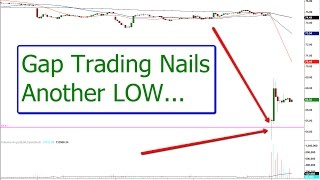 Live Morning Gap & Scalp Trade - Consistent Day Trading Strategy