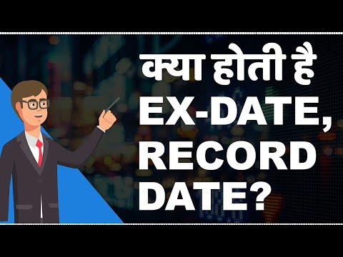 What is Record Date and Ex-date in dividend, bonus share and stock split