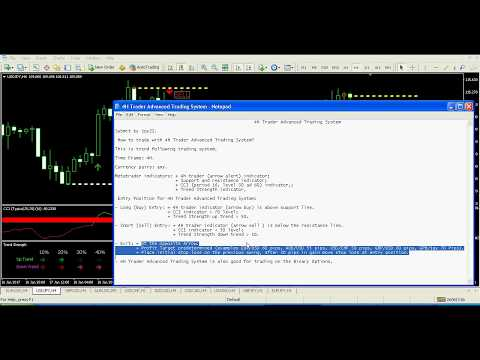 Forex Systems - 4H Trader Advanced Trading System