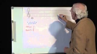 Musikalische Stimmung, dargelegt am  Monochord, Teil 1