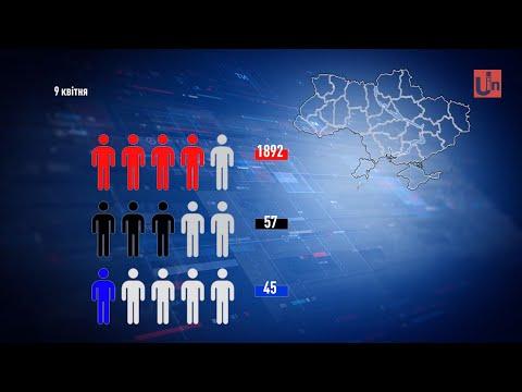 У півсотні закарпатців — коронавірус. Загалом в Україні уже 1892 інфікованих COVID-19