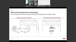 Cooling towers – solution for lowering energy consumption, reducing noise and reducing TCO