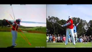 Professional Golf Swing Analysis: Inbee Park