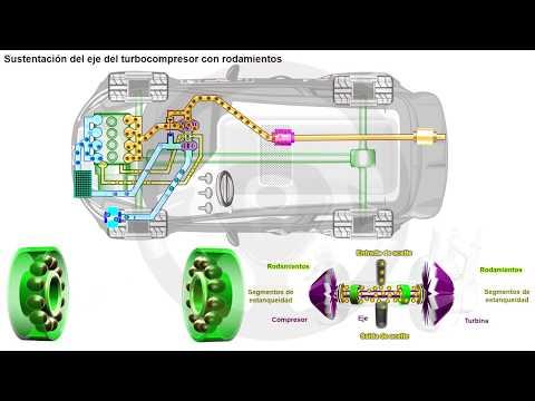 Sustentación del eje del turbocompresor (3/5)